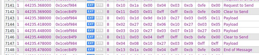 J1939 CMDT Raw CAN Data